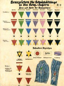Simboli prigionieri campi concentramento